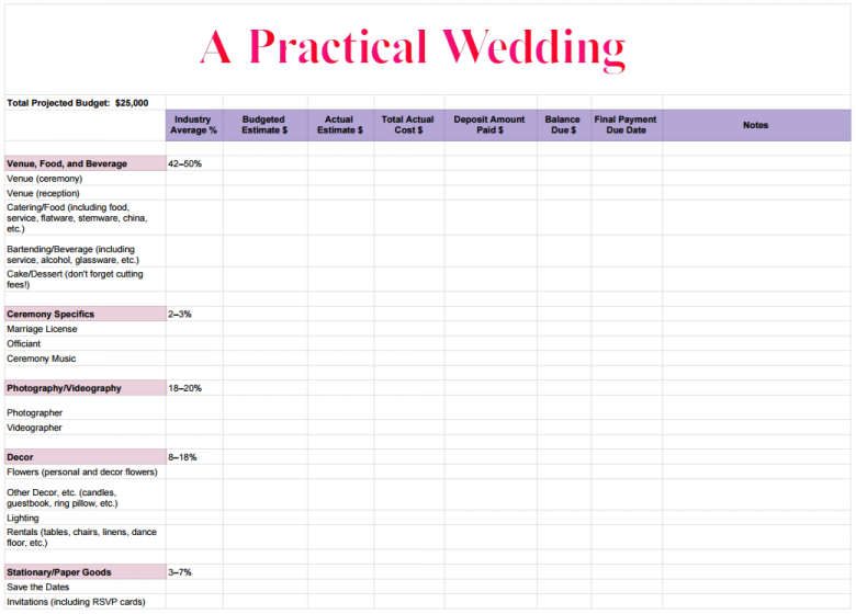 How To Create A Perfect For You Wedding Budget Apw