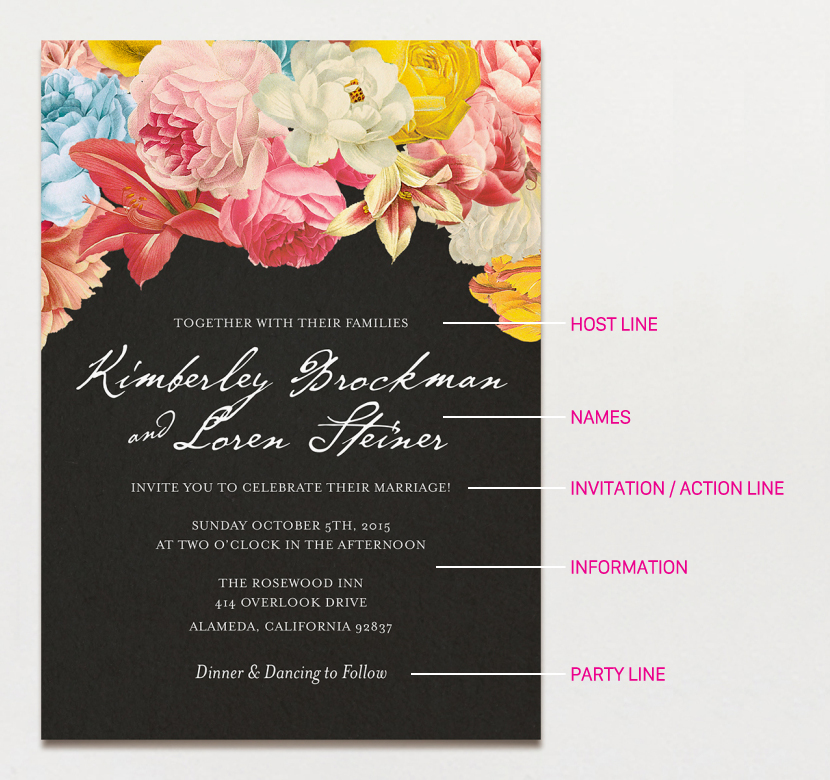 Unique Invitation Card with perfect invitation template