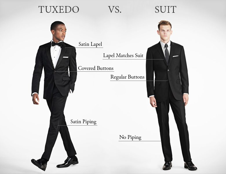 Four Things You Need to Know About Suits