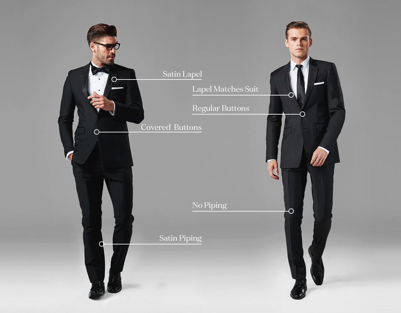 Wedding Attire For Men.Four Things You Need To Know About Suits A Practical Wedding