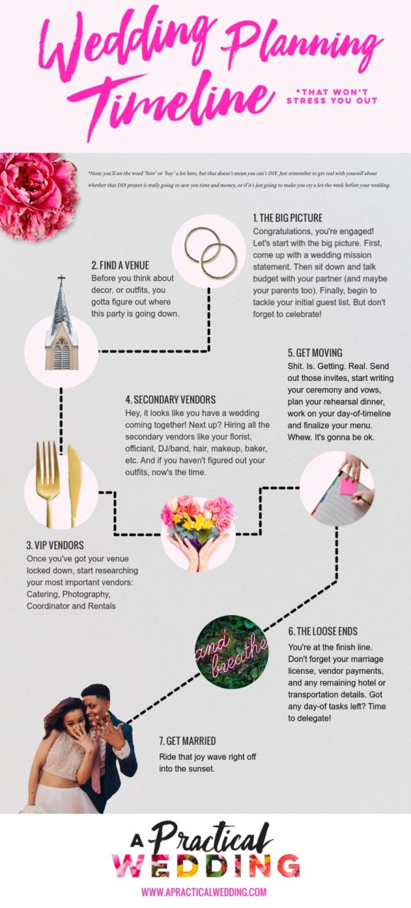 Wedding Timeline Checklist.The Best Wedding Planning Checklist To Keep You Sane Apw