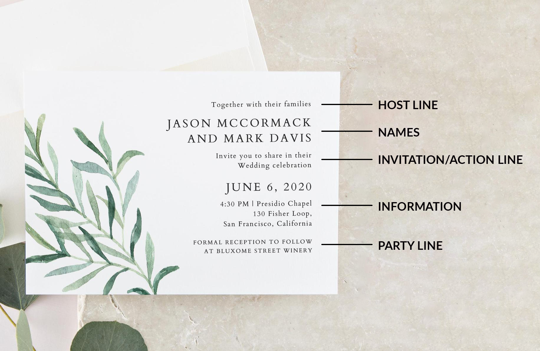 A Graphic Ilrates The Various Components Of Wedding Invitation Wording On Zola Featuring