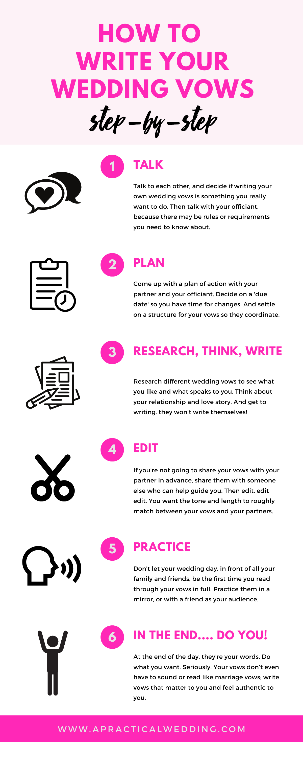 "Infographic with 5 steps for ""How To Write Your Wedding Vows"""